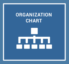 ORGANIZATION CHART 組織図・業務窓口